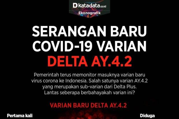 Infografik_Serangan baru covid-19 varian delta ay.4.2