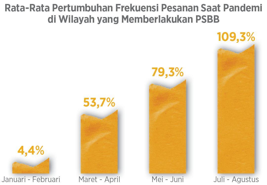 Grafik 1_2