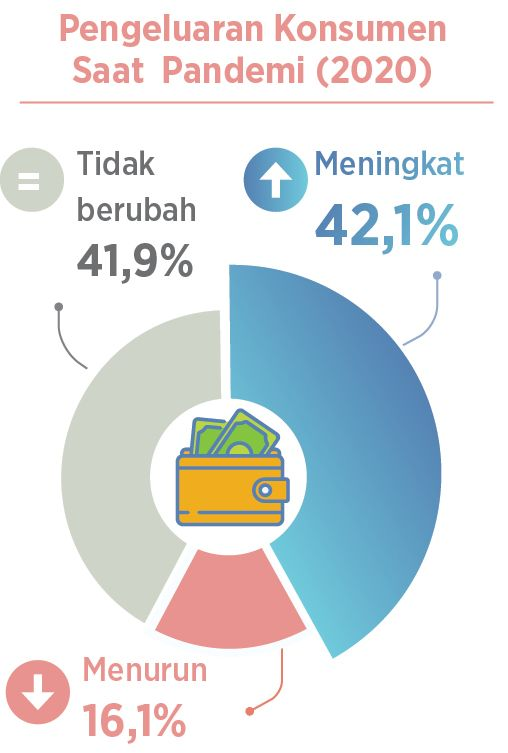 Grafik 6_1
