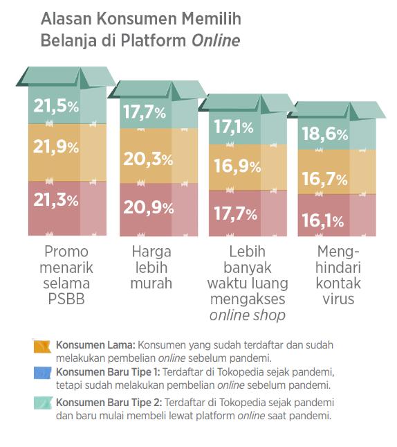 Grafik 7_2