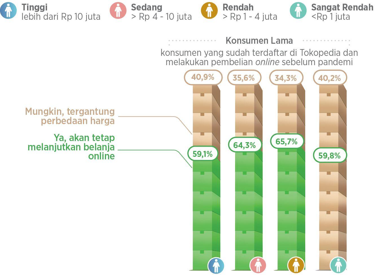 Grafik 9_1a