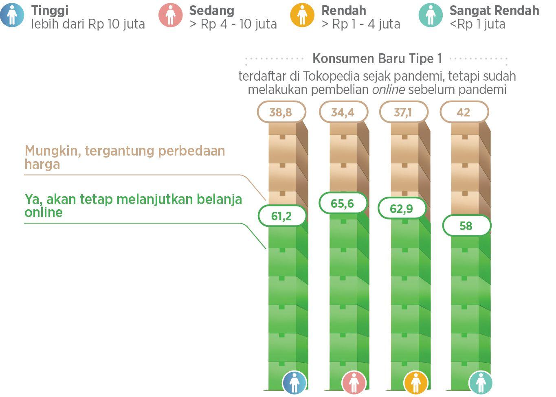Grafik 9_1b