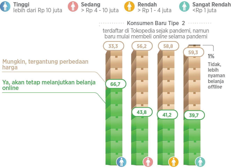 Grafik 9_1c