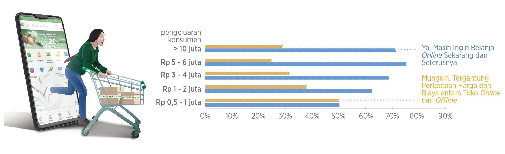 Grafik 9_2