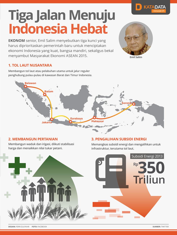 Tiga Jalan Menuju Indonesia Hebat