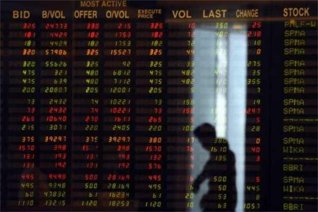 Delegasi Tiongkok Batal Kunjungan ke AS, Bursa Saham Global Merah   Katadata News